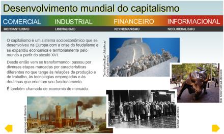 Formação do Capitalismo